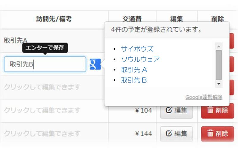 訪問先情報の登録